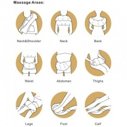 Συσκευή μασάζ Shiatsu. Για αντιμετώπιση του πόνου στο λαιμό, αυχένα, πλάτη με θερμότητα – υπέρυθρη ακτινοβολία